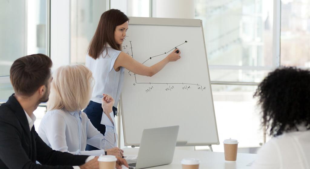 Unternehmensbewertung und Promotion